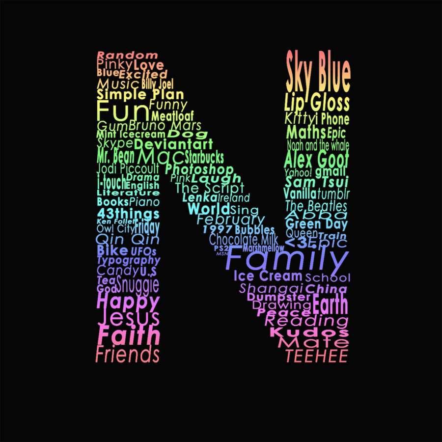 Letter N Wallpapers Top Free Letter N Backgrounds Wallpaperaccess Find over 100+ of the best free name images. letter n wallpapers top free letter n