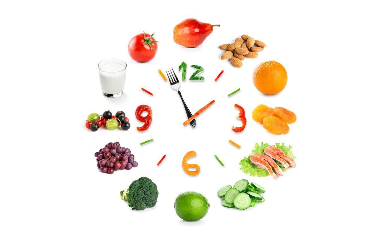Diet Wallpapers Top Free Diet Backgrounds Wallpaperaccess