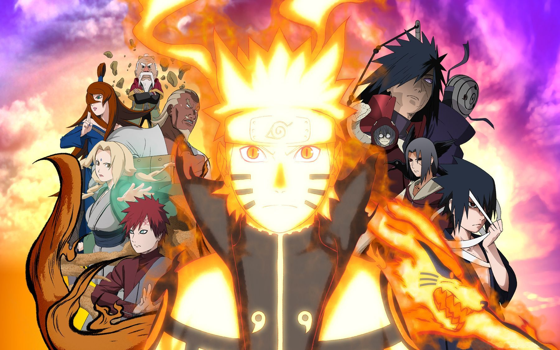 Anime Naruto Shippuden Wallpapers Top Free Anime Naruto