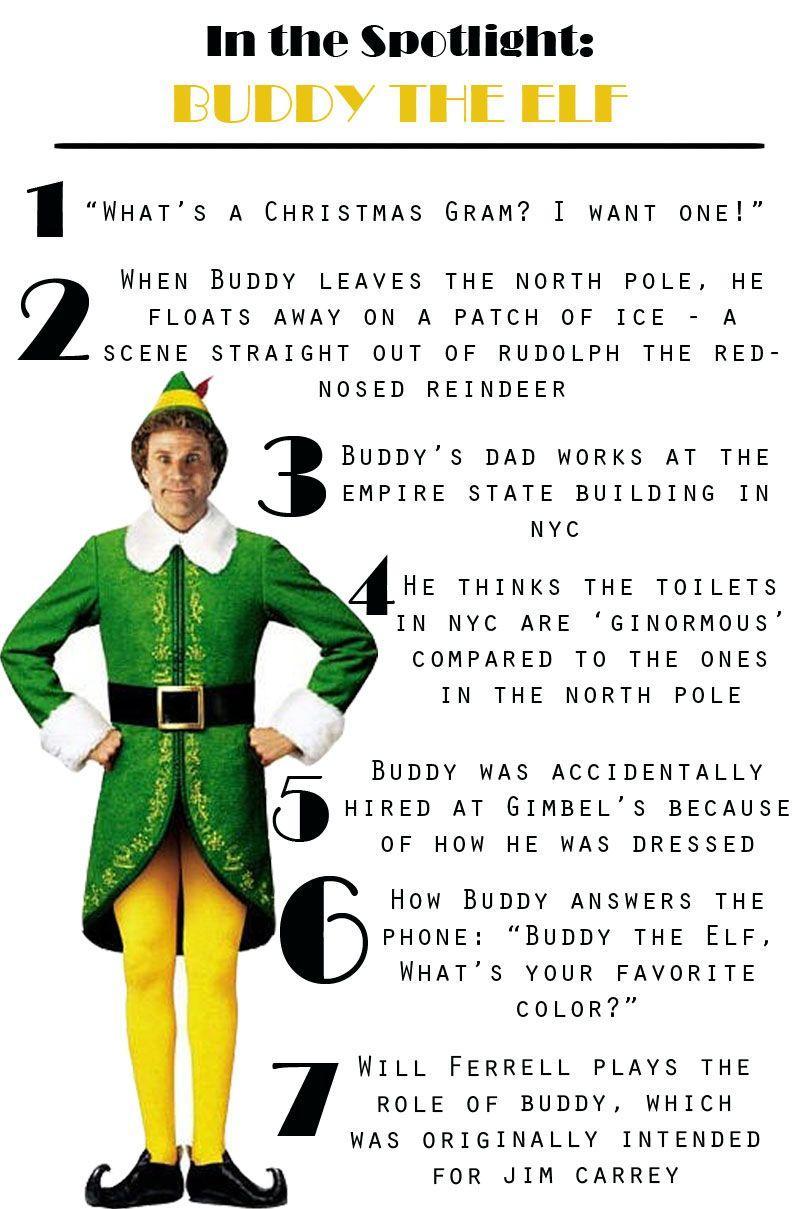 Elf Movie Wallpapers Top Free Elf Movie Backgrounds