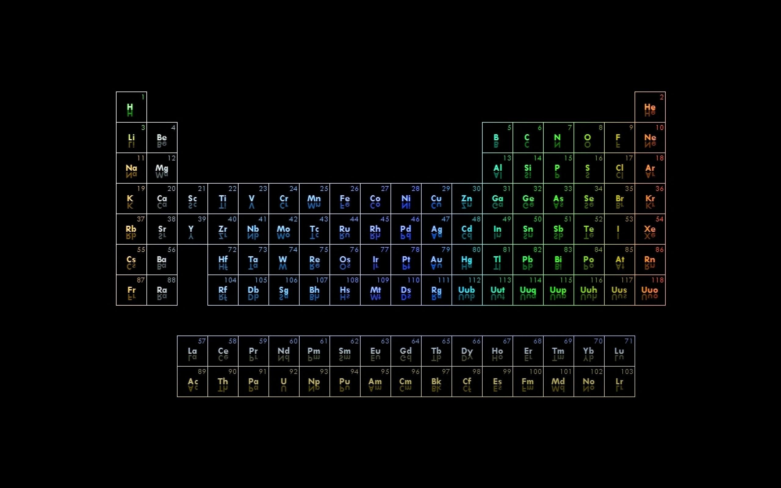 Periodic Table Wallpapers Top Free Periodic Table