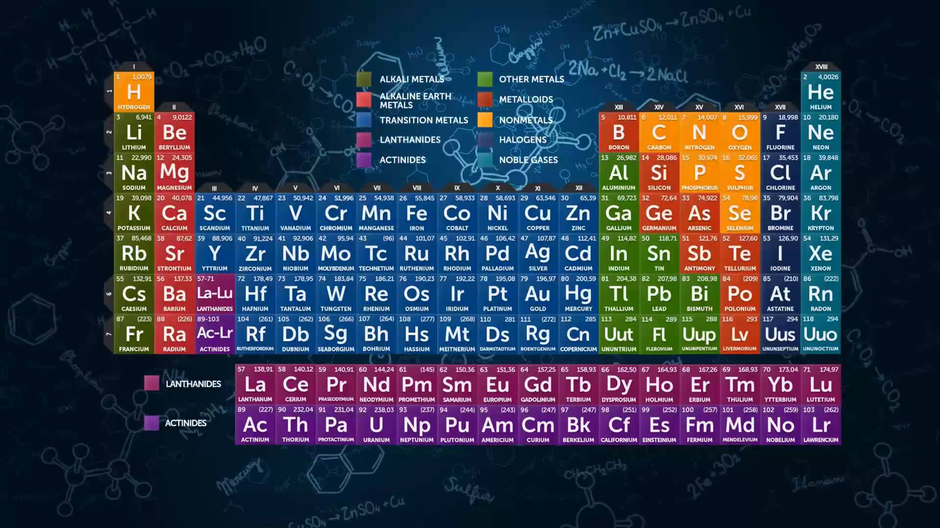 Periodic Table Wallpapers Top Free Periodic Table Backgrounds