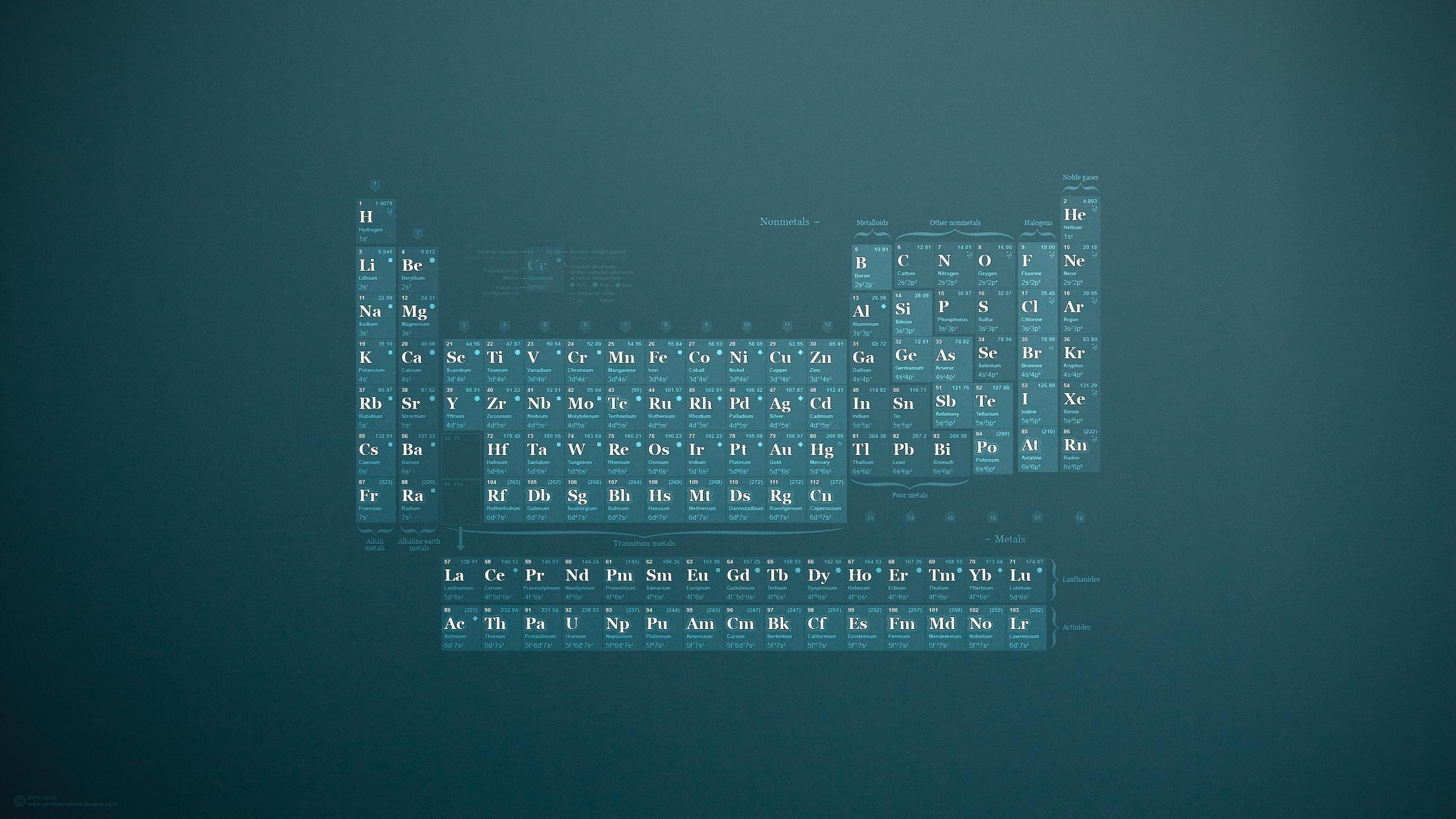 33 Best Free Periodic Table Wallpapers Wallpaperaccess