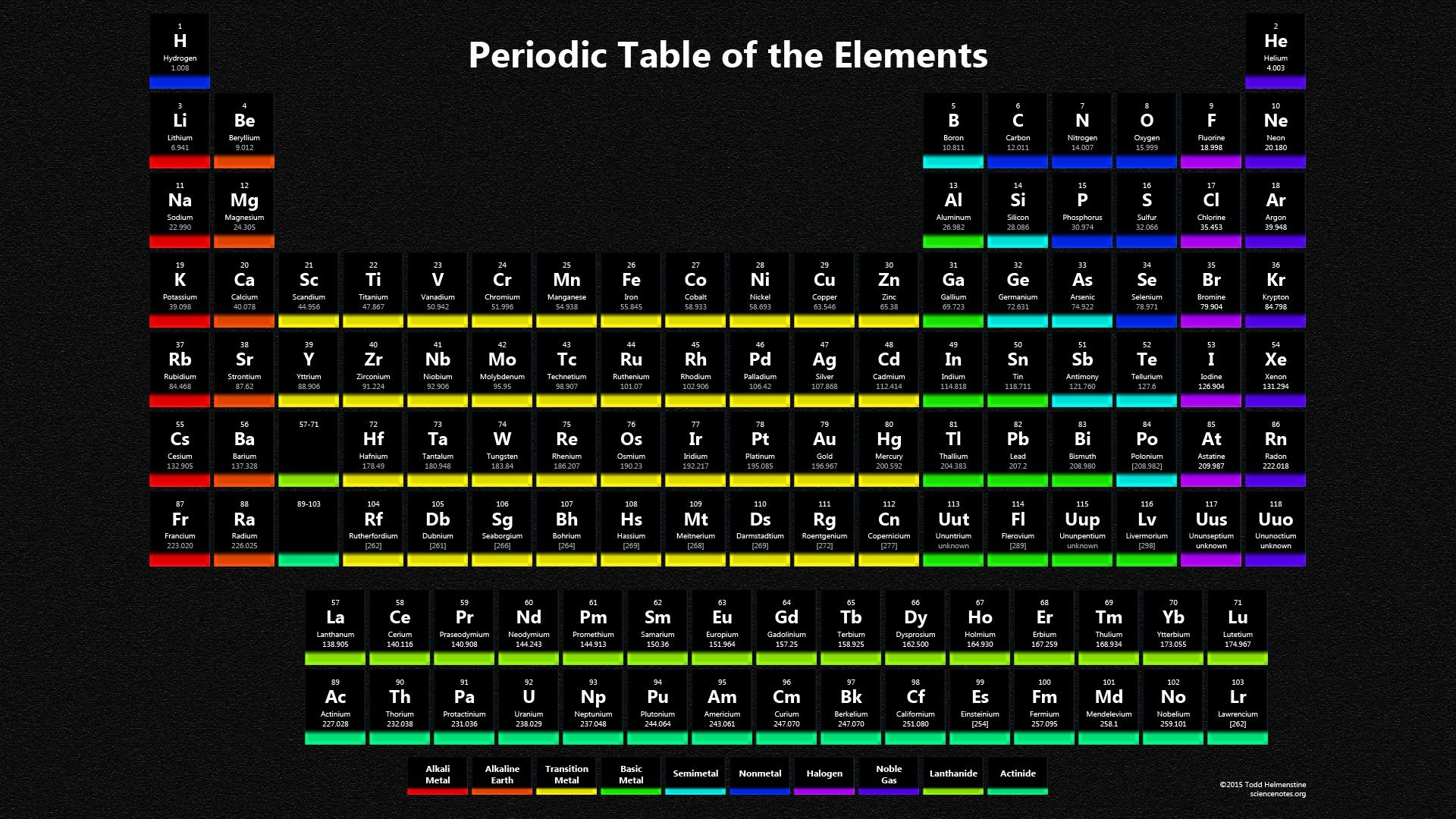 37 best free periodic table wallpapers wallpaperaccess 2000x1566 periodic table of elements wallpaper wall mural wallsauce new zealand urtaz Images