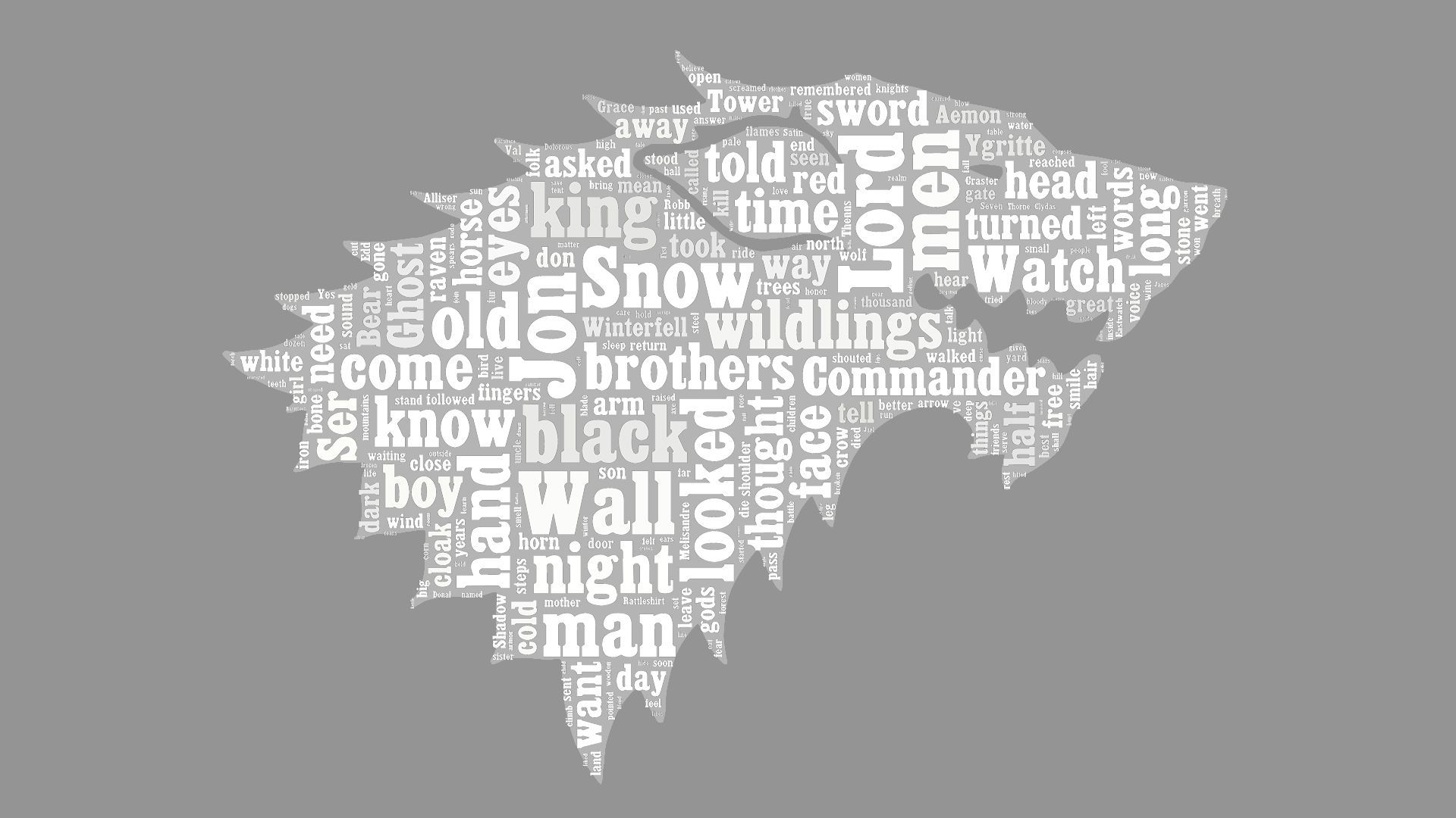 Word Cloud Wallpapers Top Free Word Cloud Backgrounds
