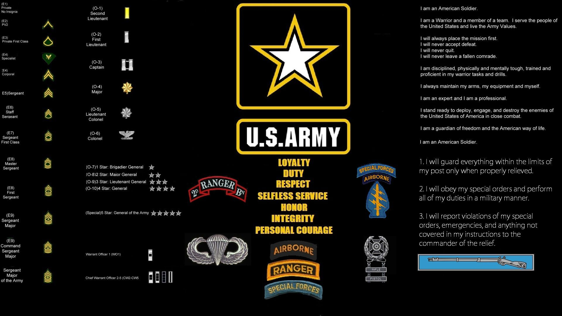 Free Military Wallpaper For Computer Wall Giftwatches Co