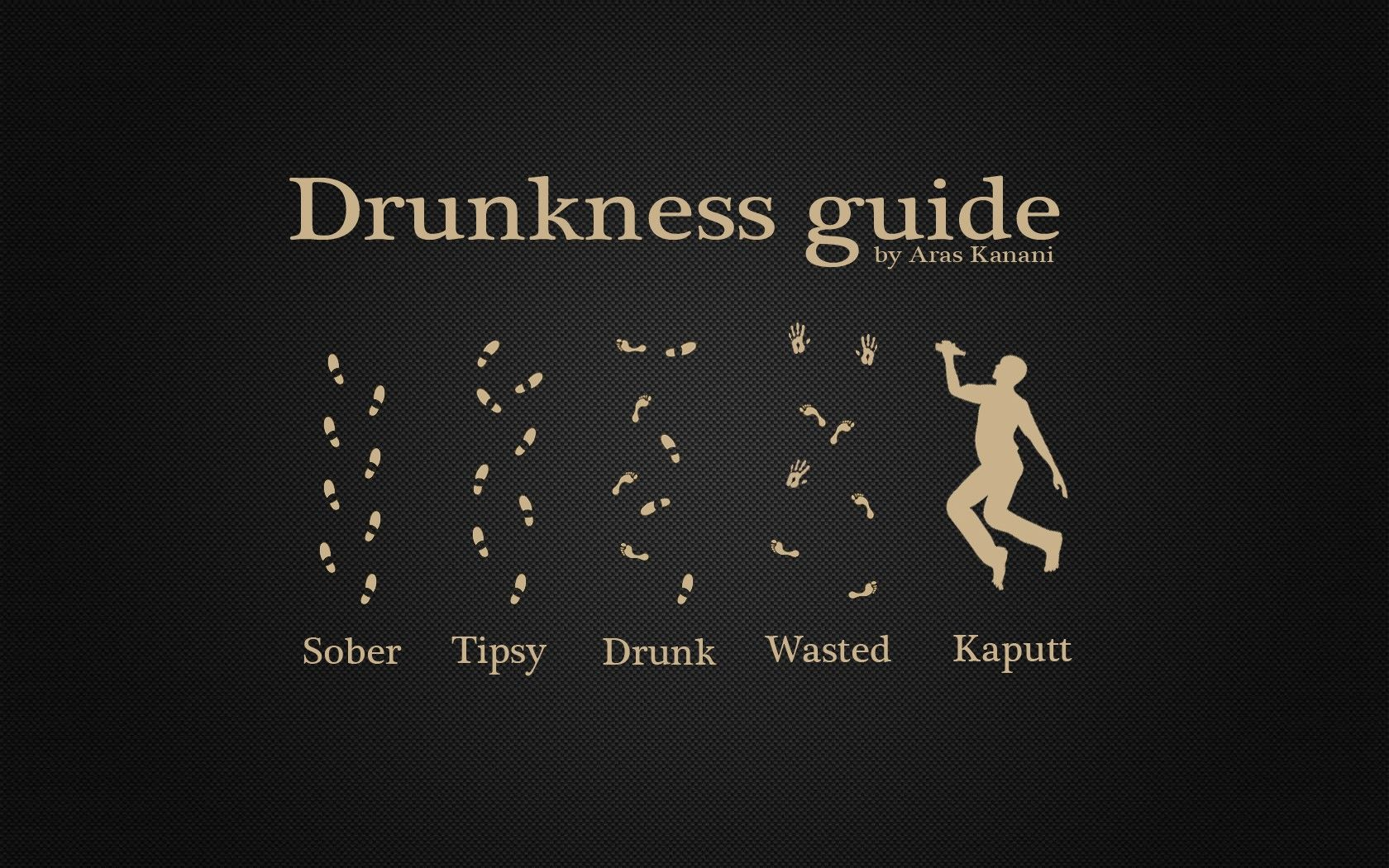 Drunk Wallpapers Top Free Drunk Backgrounds Wallpaperaccess