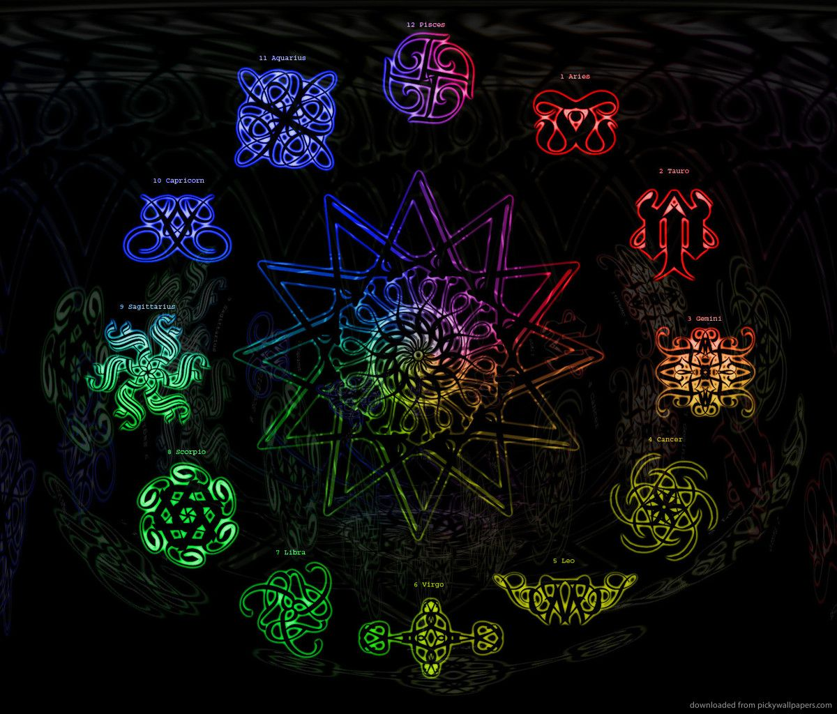 Astrology Aesthetic Wallpapers Top Free Astrology Aesthetic Backgrounds Wallpaperaccess
